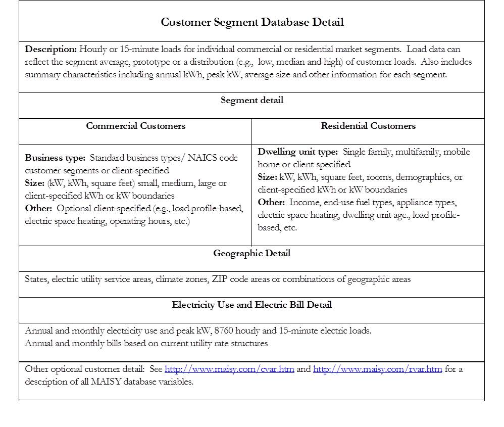 Worksheets Standard Electrical Load Calculation Worksheet collection of residential load calculation worksheet sharebrowse delibertad